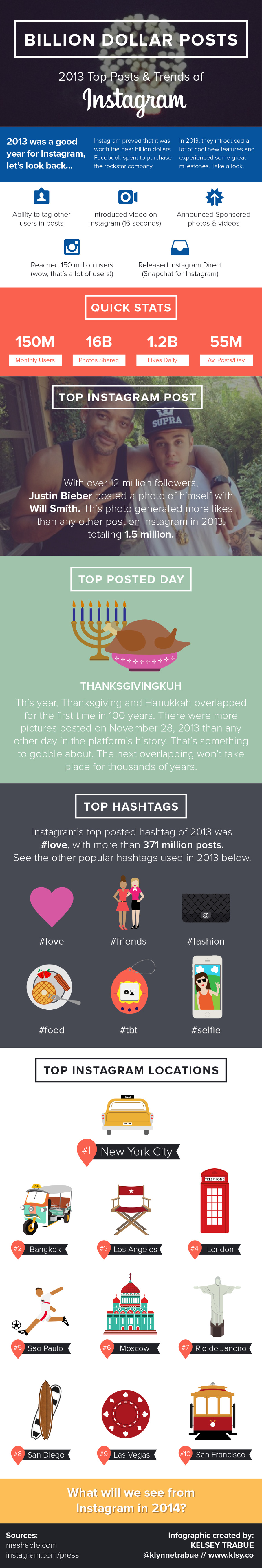 2013 Top Posts And Trends Of Instagram - Billion Dollar Posts [INFOGRAPHIC]